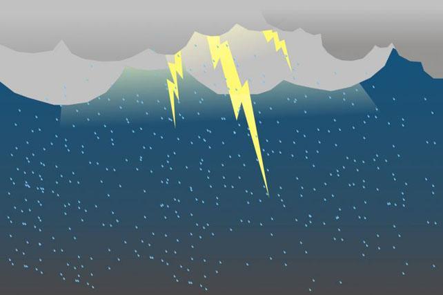 Larangan Mencela Hujan dan Angin